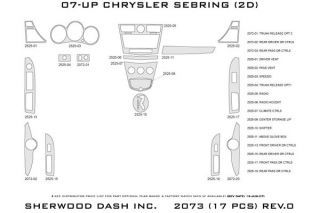 2010 Chrysler Sebring Wood Dash Kits   Sherwood Innovations 2073 R   Sherwood Innovations Dash Kits