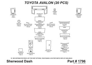 2005 2009 Toyota Avalon Wood Dash Kits   Sherwood Innovations 1796 N50   Sherwood Innovations Dash Kits