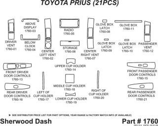 2004 2009 Toyota Prius Wood Dash Kits   Sherwood Innovations 1760 CF   Sherwood Innovations Dash Kits