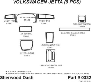 1995 1998 Volkswagen Jetta Wood Dash Kits   Sherwood Innovations 0332 CF   Sherwood Innovations Dash Kits